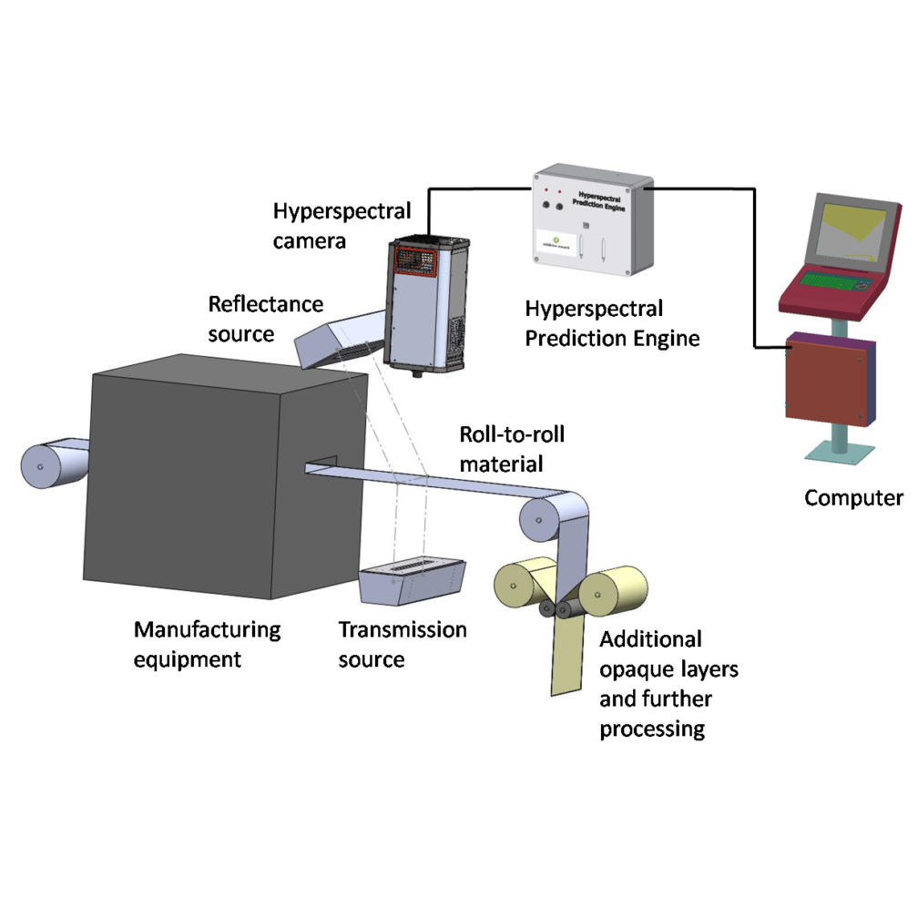 7-manufacturing-diagram-with-prediction-box-and-computer-square