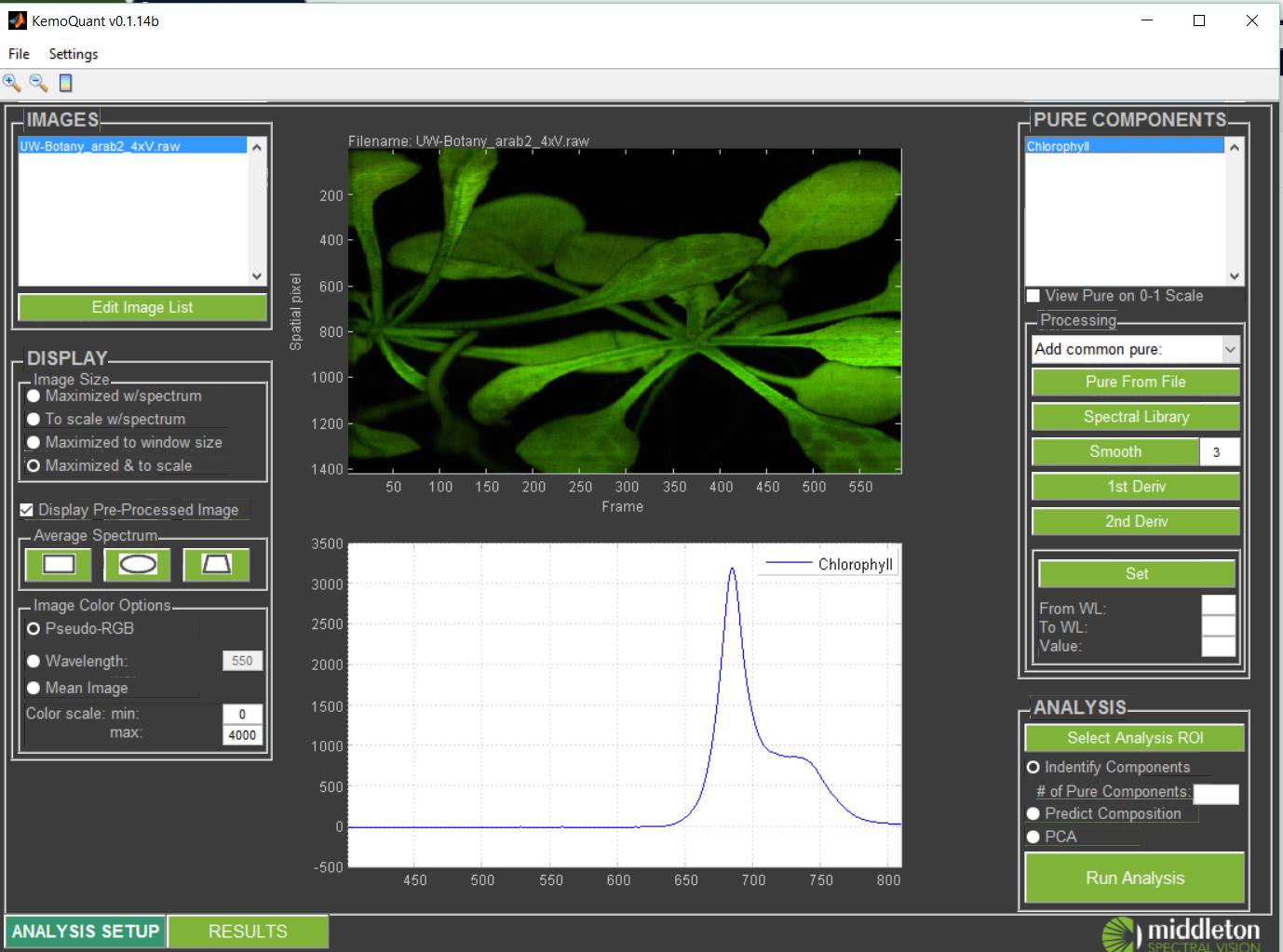 Macrophor Hyperspectral Fluorescence Imaging System