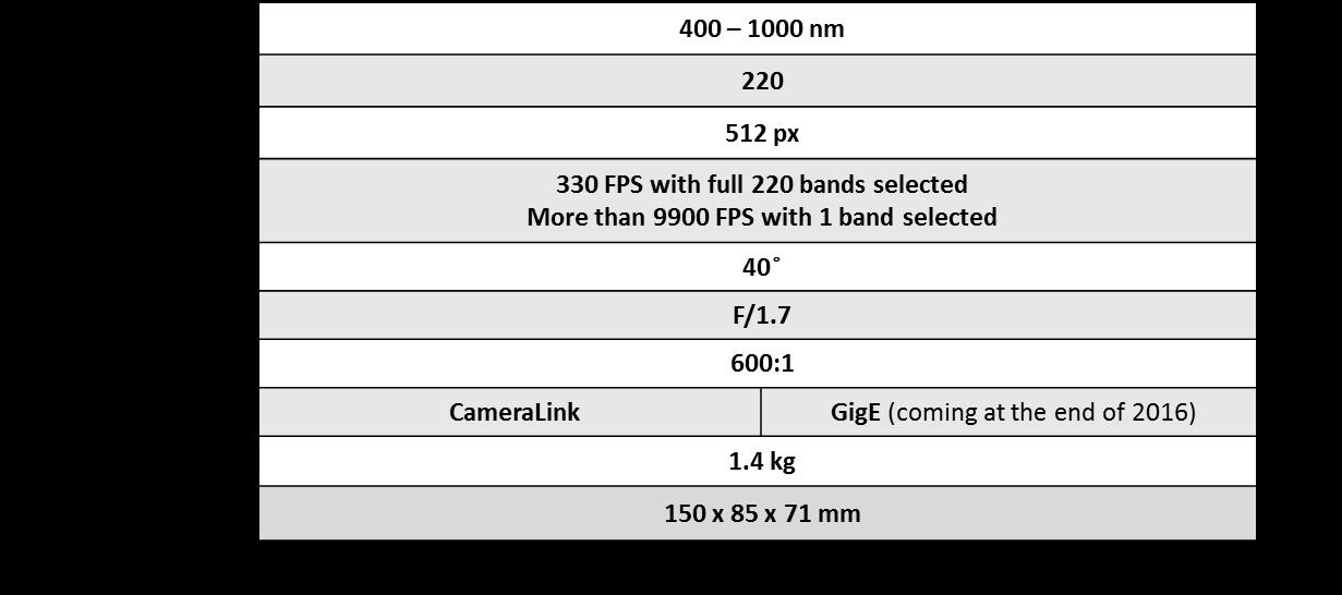 FX10 specs